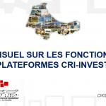 Webinaire mensuel sur les fonctionnalités de la plateforme CRI-INVEST
